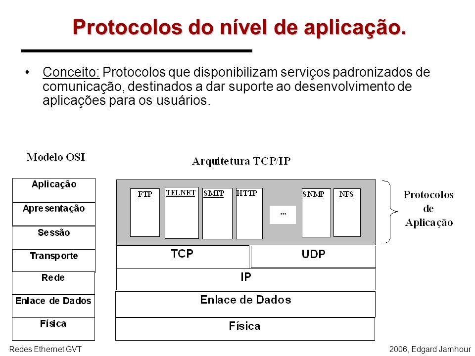 Protocolos do nível de aplicação.