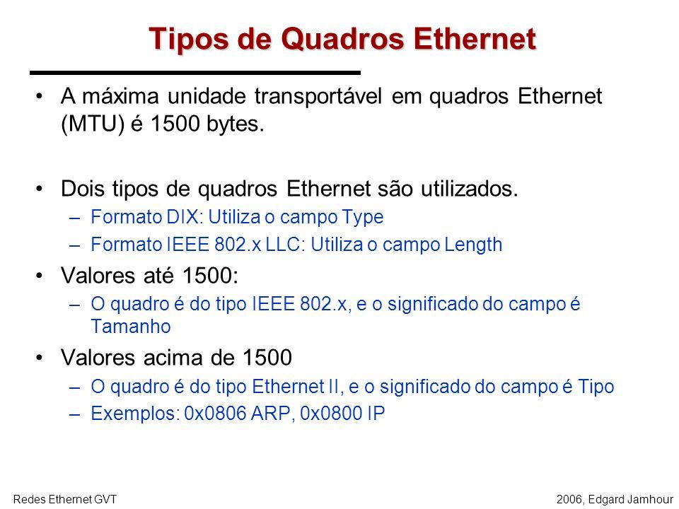 Tipos de Quadros Ethernet