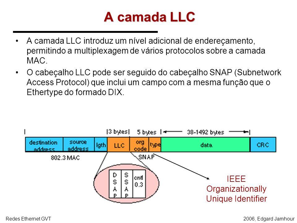 IEEE Organizationally Unique Identifier