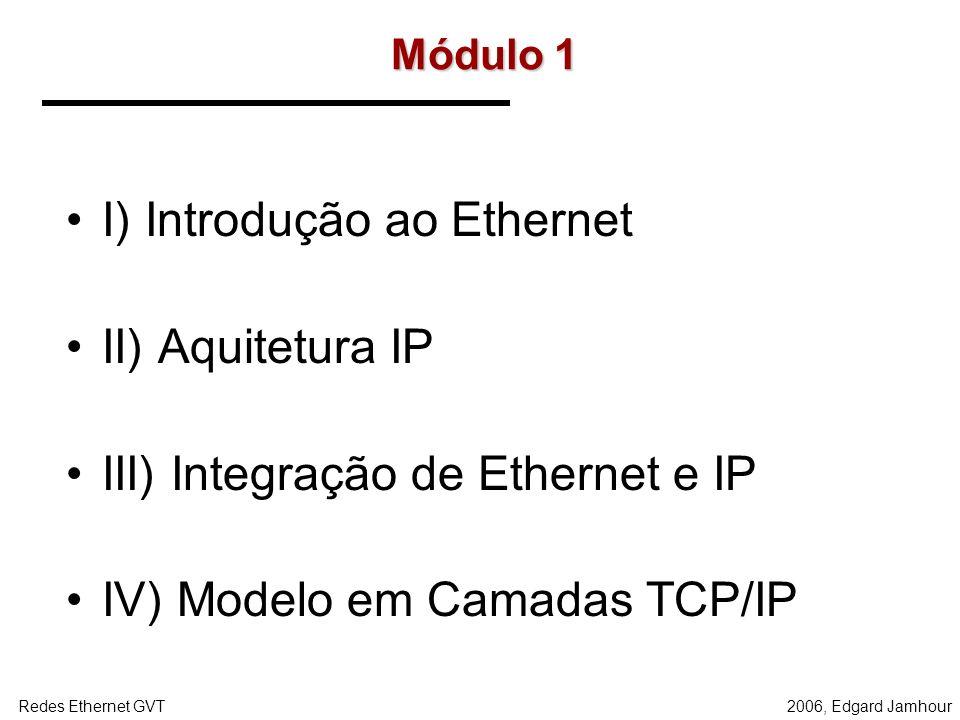 I) Introdução ao Ethernet II) Aquitetura IP