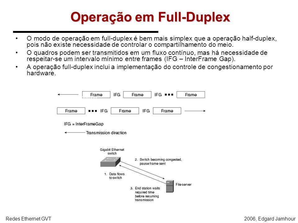 Operação em Full-Duplex
