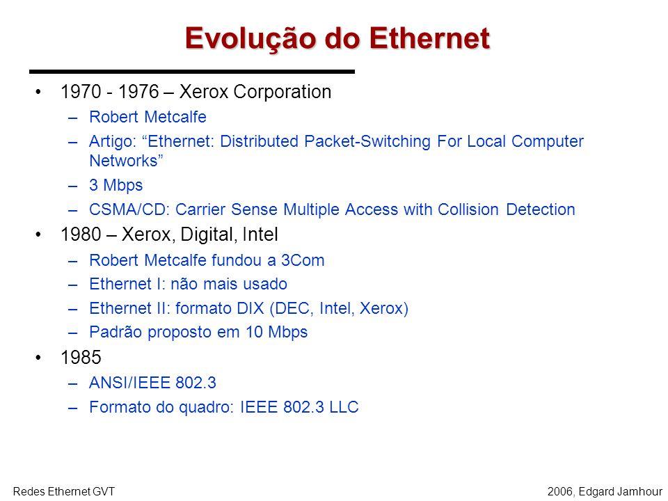 Evolução do Ethernet 1970 - 1976 – Xerox Corporation