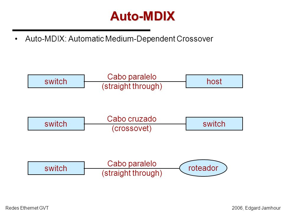 Auto-MDIX Auto-MDIX: Automatic Medium-Dependent Crossover
