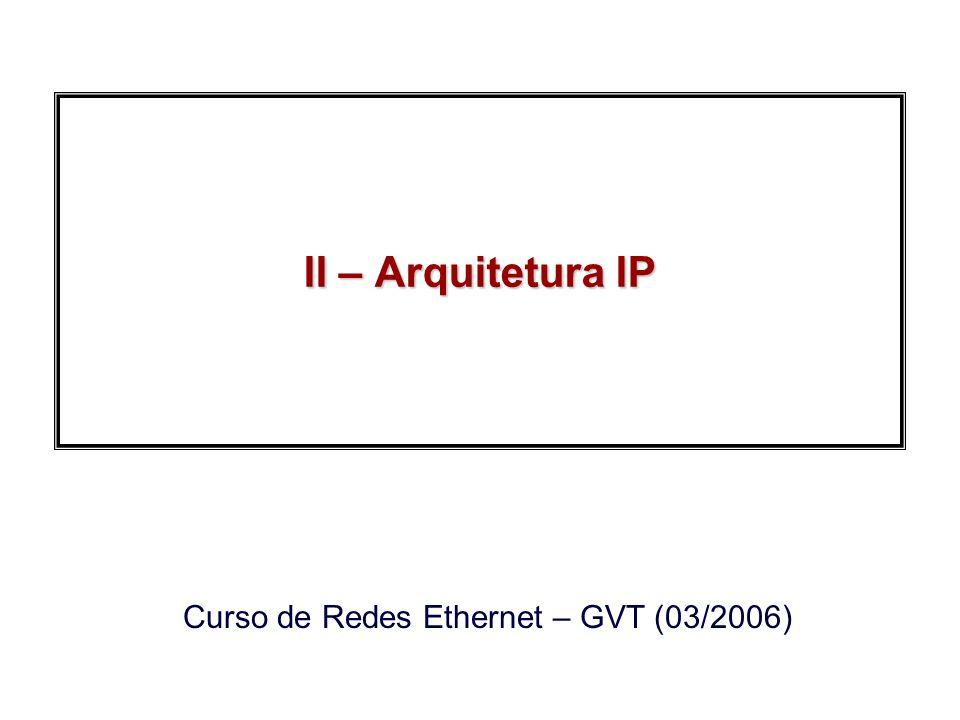 II – Arquitetura IP