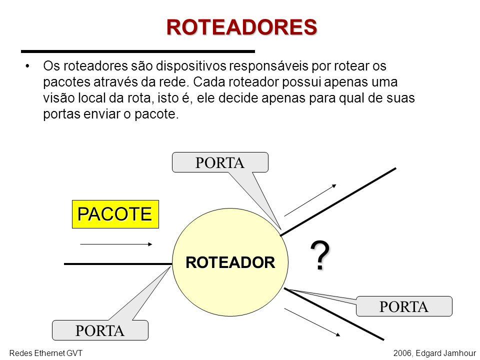 ROTEADORES PACOTE PORTA ROTEADOR PORTA PORTA