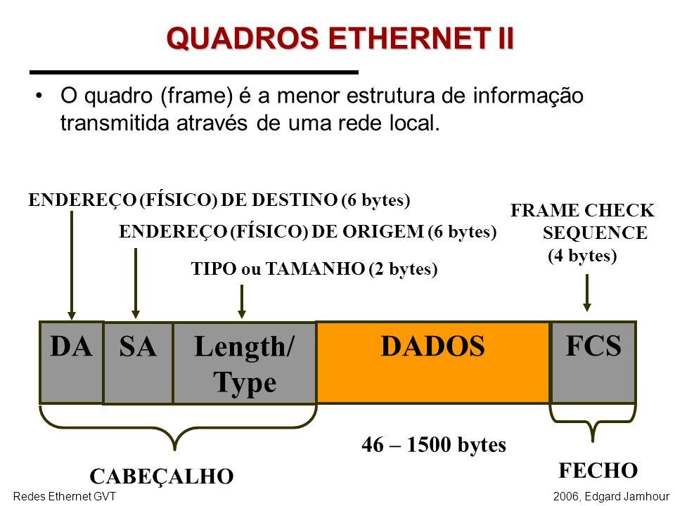 QUADROS ETHERNET II DA SA Length/ Type DADOS FCS