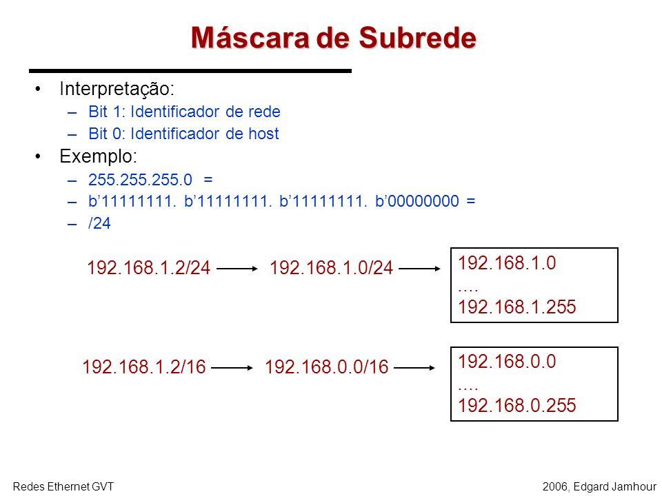 Máscara de Subrede Interpretação: Exemplo: 192.168.1.0 ....