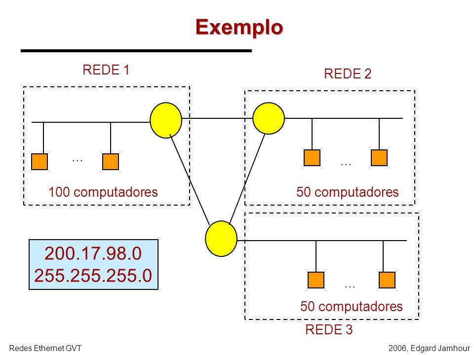 Exemplo REDE 1. REDE 2. ... ... 100 computadores. 50 computadores. 200.17.98.0. 255.255.255.0.
