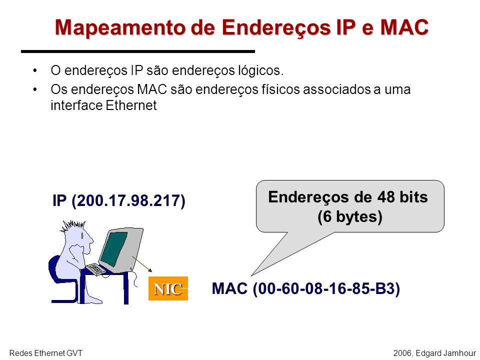 Mapeamento de Endereços IP e MAC