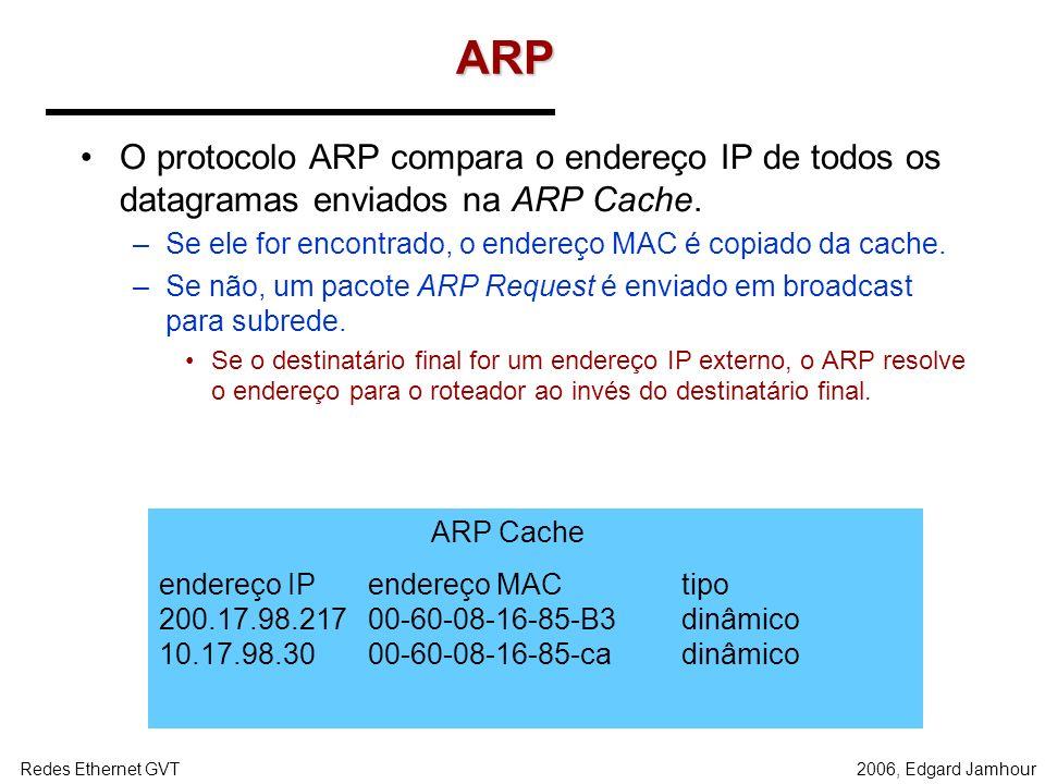 ARP O protocolo ARP compara o endereço IP de todos os datagramas enviados na ARP Cache. Se ele for encontrado, o endereço MAC é copiado da cache.