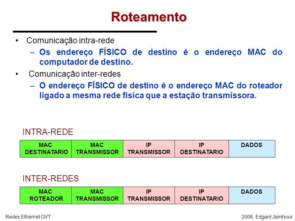 Roteamento Comunicação intra-rede