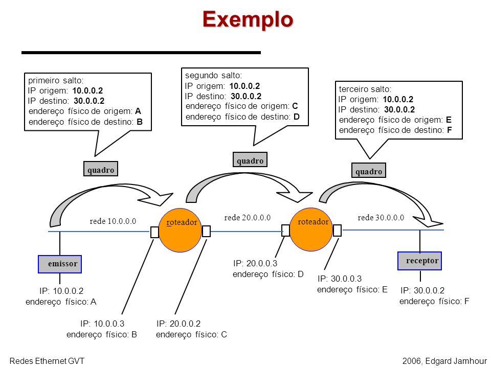 Exemplo segundo salto: IP origem: 10.0.0.2 destino: 30.0.0.2 endereço