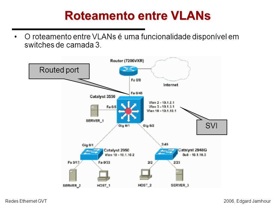 Roteamento entre VLANs