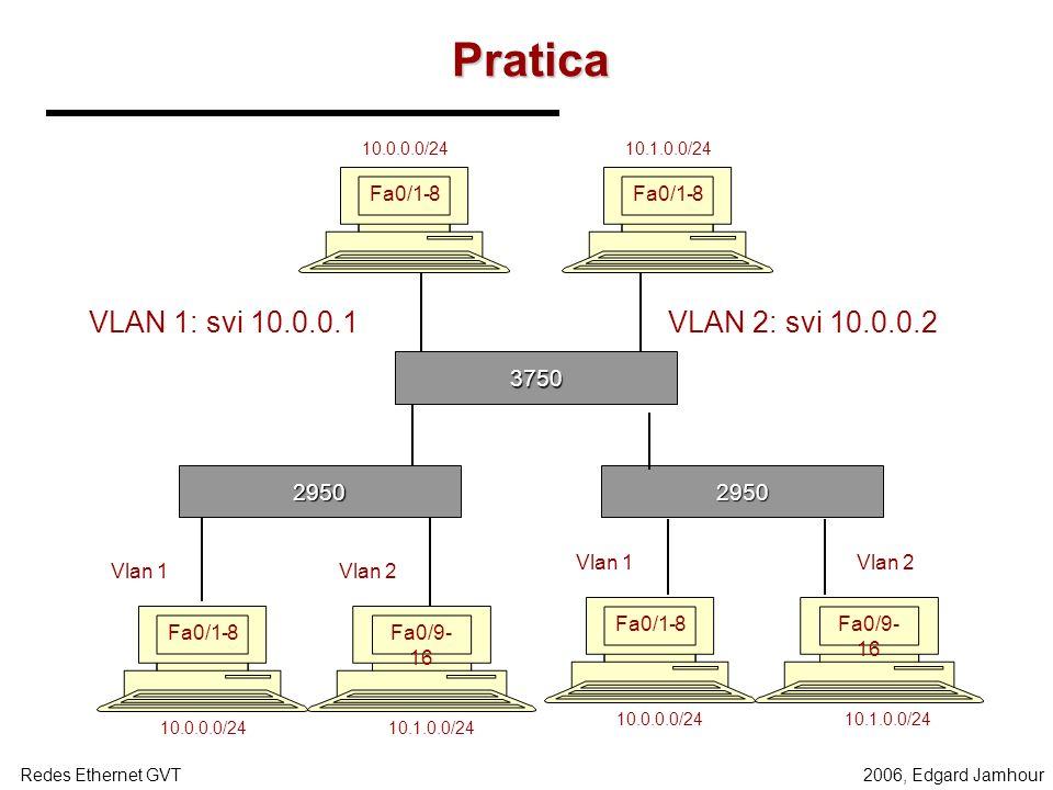 Pratica VLAN 1: svi 10.0.0.1 VLAN 2: svi 10.0.0.2 3750 2950 2950