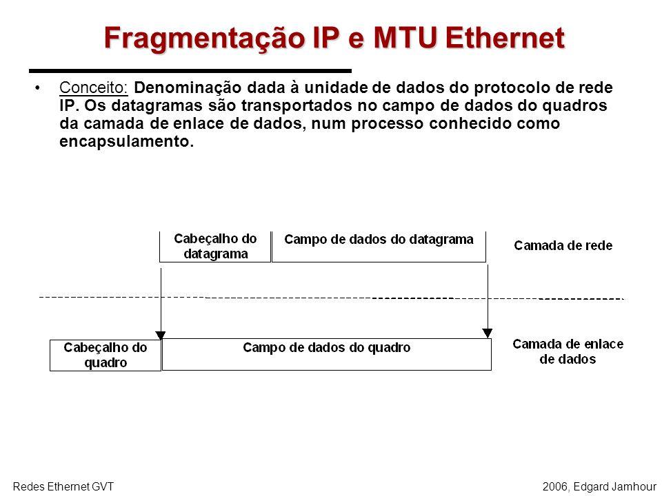 Fragmentação IP e MTU Ethernet