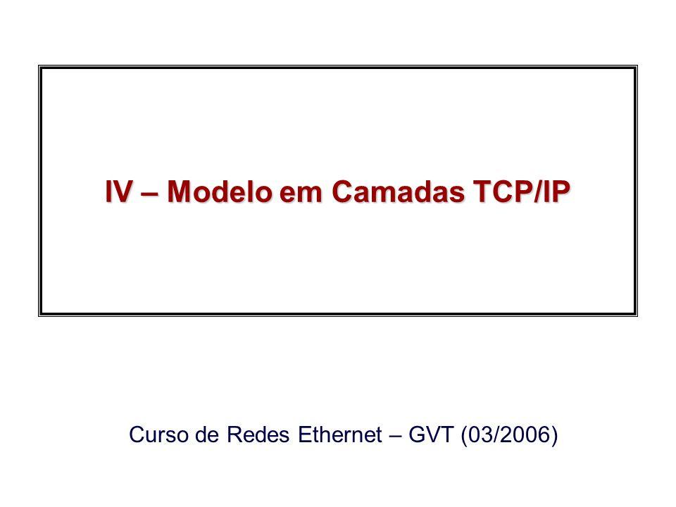 IV – Modelo em Camadas TCP/IP