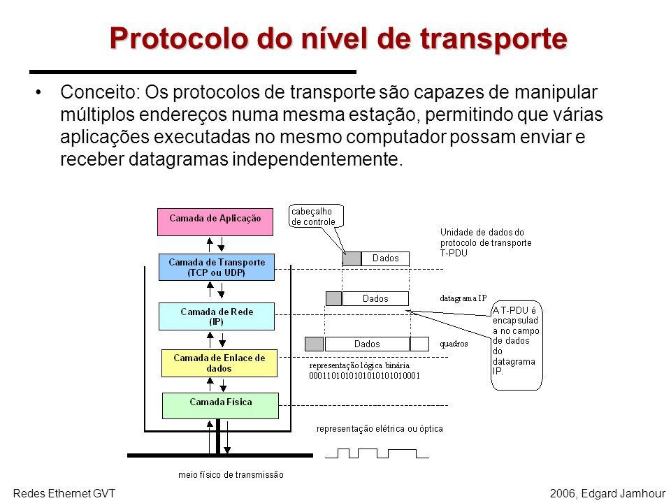 Protocolo do nível de transporte