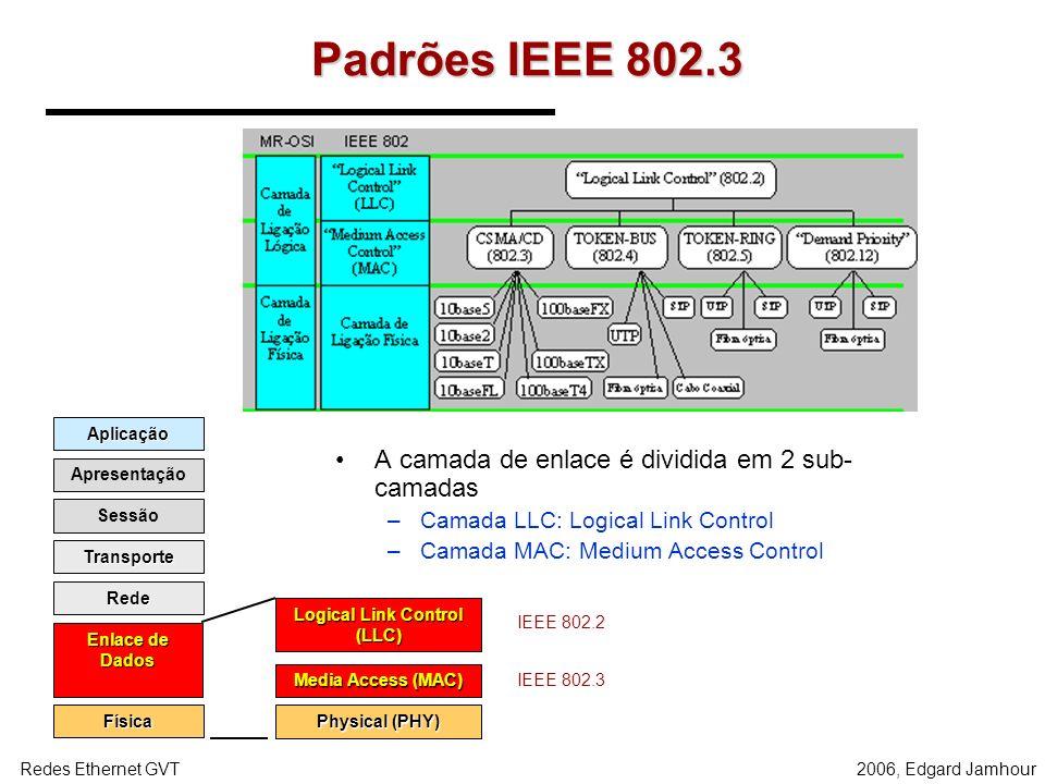 Padrões IEEE 802.3 A camada de enlace é dividida em 2 sub-camadas