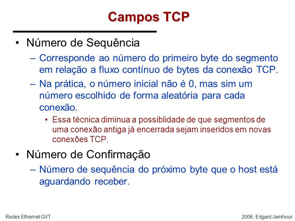 Campos TCP Número de Sequência Número de Confirmação