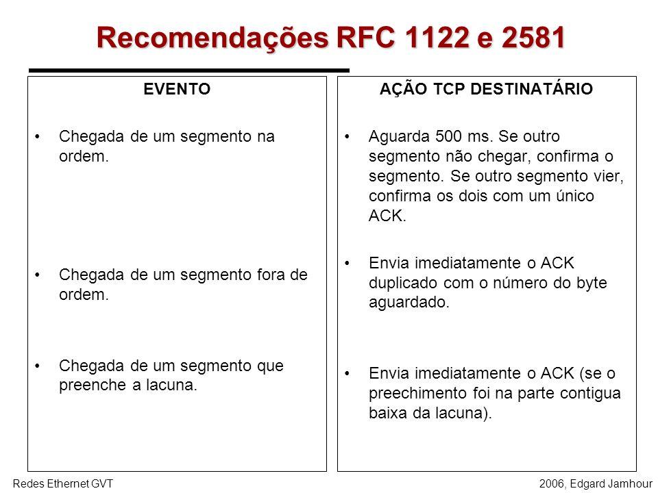 Recomendações RFC 1122 e 2581 EVENTO Chegada de um segmento na ordem.