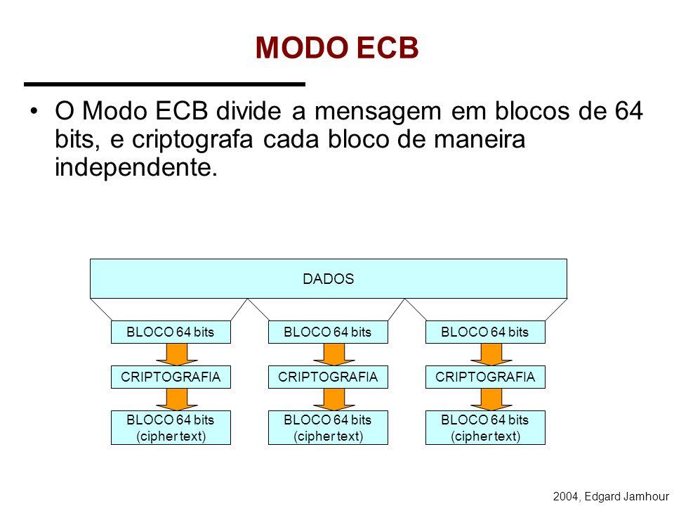 MODO ECBO Modo ECB divide a mensagem em blocos de 64 bits, e criptografa cada bloco de maneira independente.
