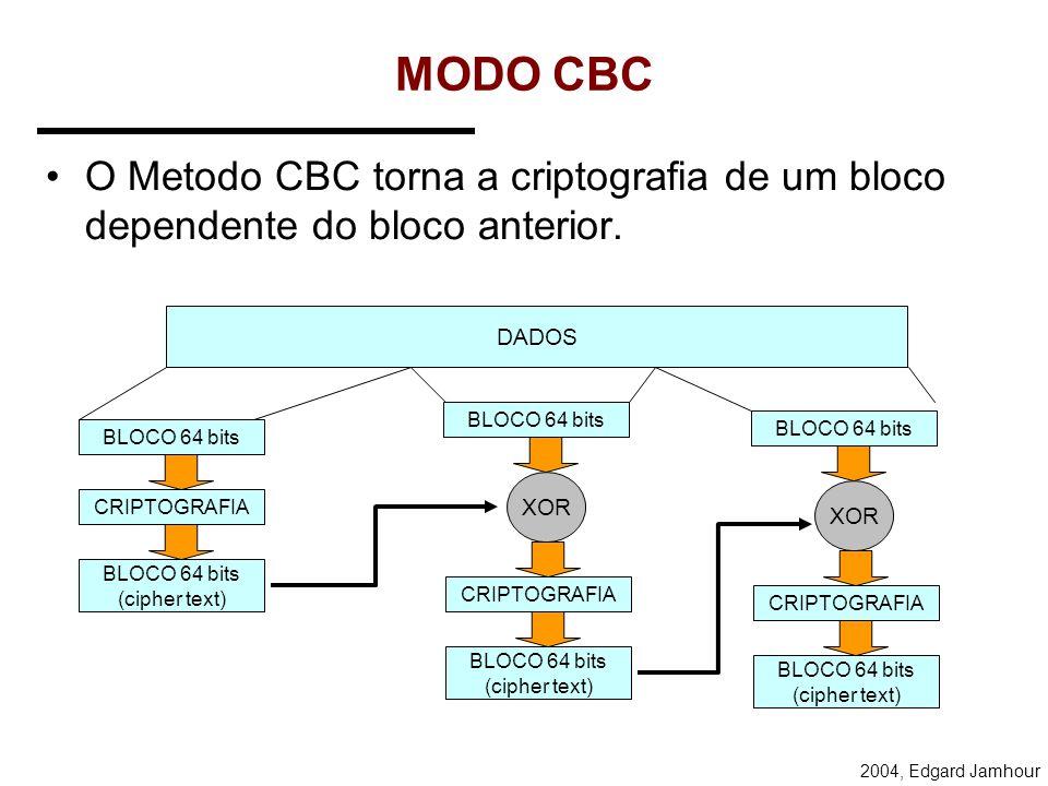 MODO CBCO Metodo CBC torna a criptografia de um bloco dependente do bloco anterior. DADOS. BLOCO 64 bits.