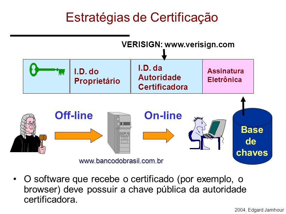 Estratégias de Certificação