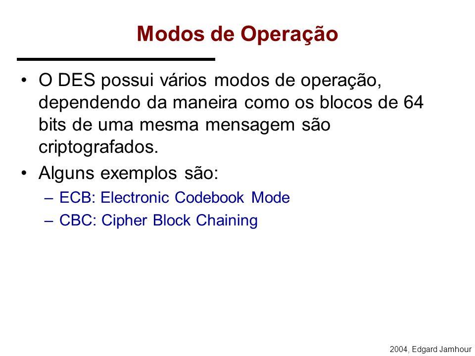 Modos de Operação O DES possui vários modos de operação, dependendo da maneira como os blocos de 64 bits de uma mesma mensagem são criptografados.