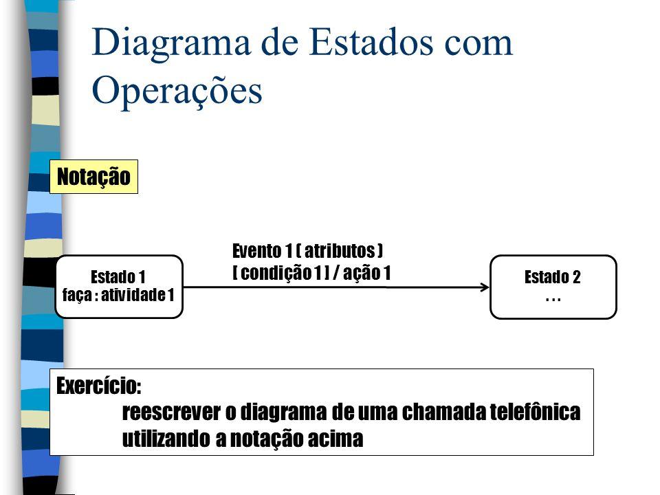 Diagrama de Estados com Operações