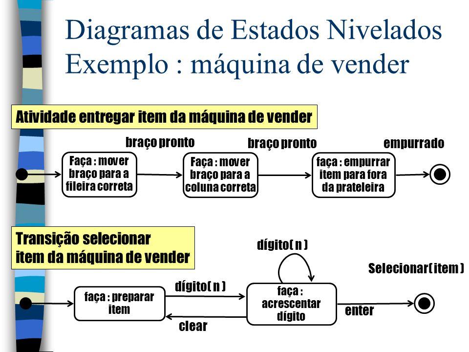 Diagramas de Estados Nivelados Exemplo : máquina de vender