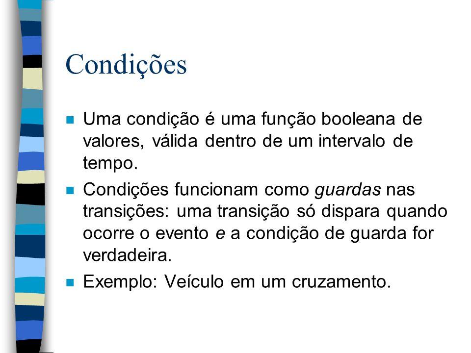 Condições Uma condição é uma função booleana de valores, válida dentro de um intervalo de tempo.