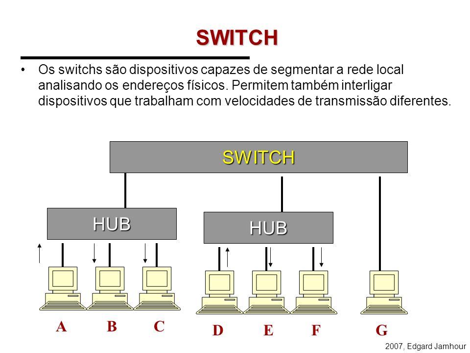 SWITCH SWITCH HUB HUB A B C D E F G