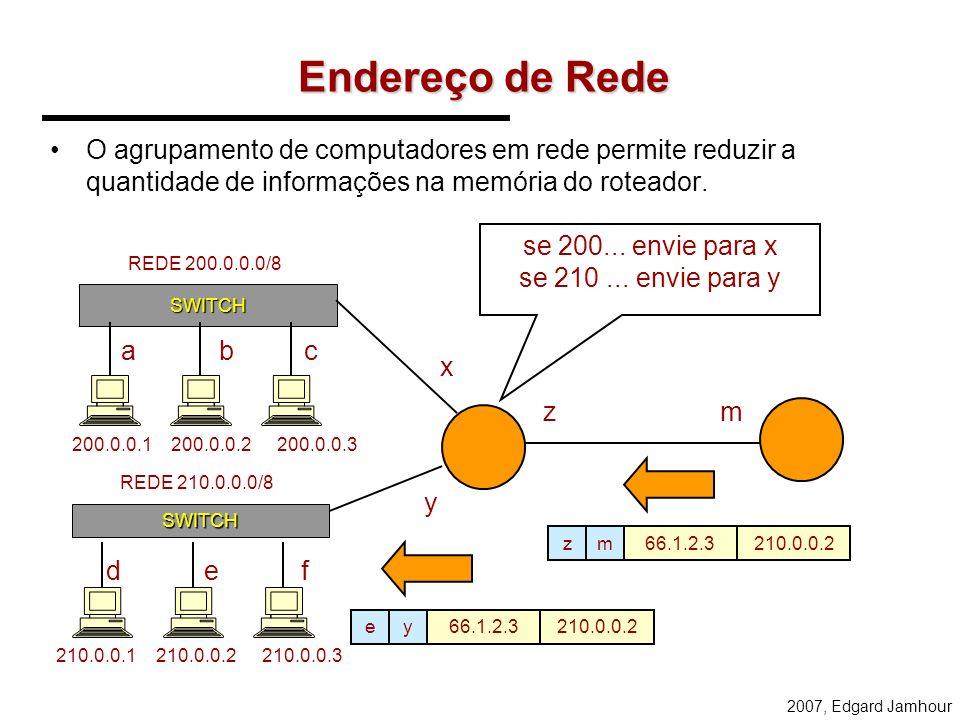 Endereço de Rede O agrupamento de computadores em rede permite reduzir a quantidade de informações na memória do roteador.