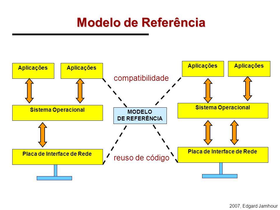 Placa de Interface de Rede Placa de Interface de Rede