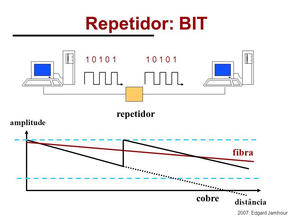 Repetidor: BIT repetidor fibra cobre 1 0 1 0 1 1 0 1 0 1 amplitude