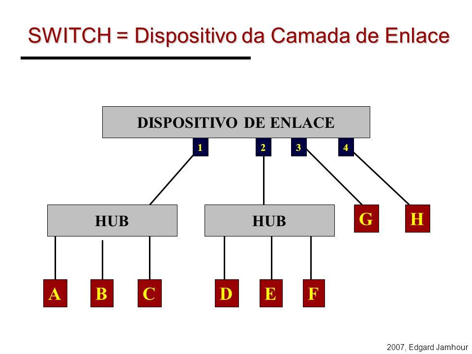 SWITCH = Dispositivo da Camada de Enlace