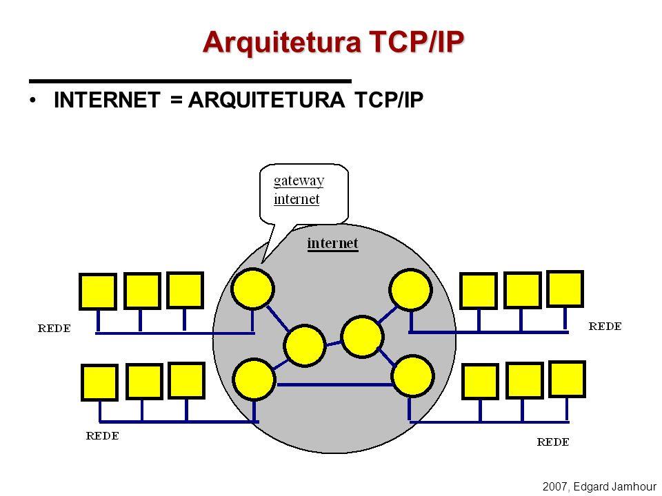 Arquitetura TCP/IP INTERNET = ARQUITETURA TCP/IP