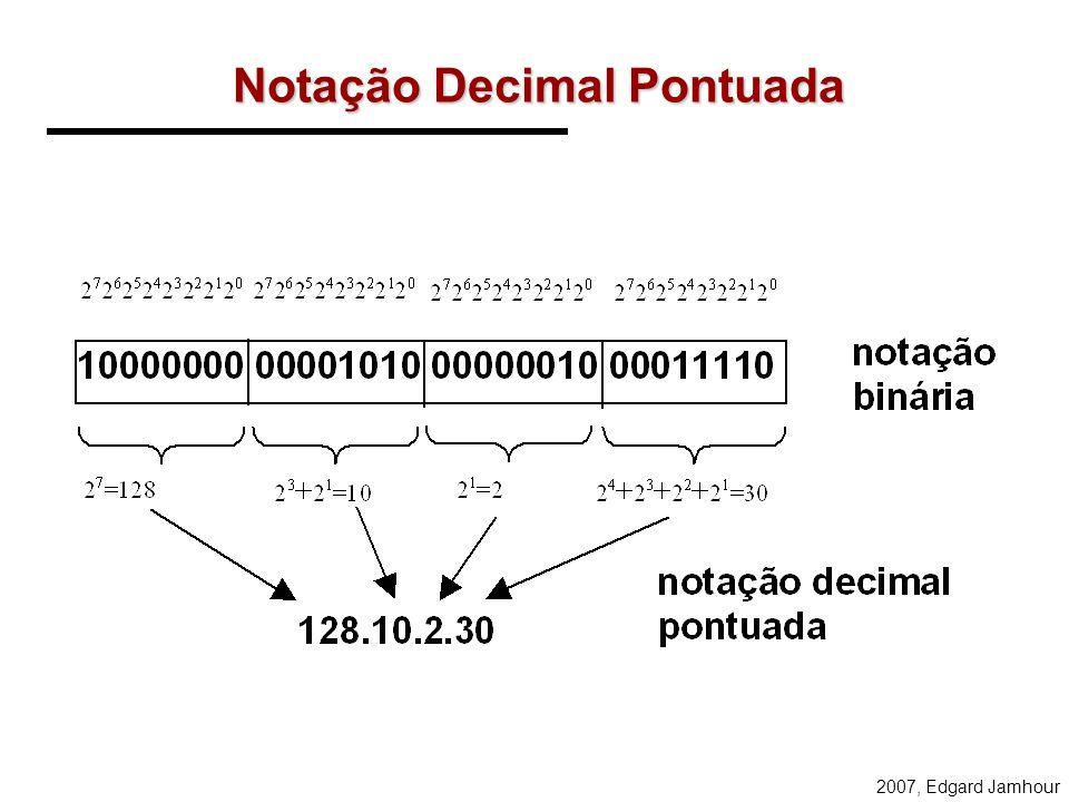 Notação Decimal Pontuada