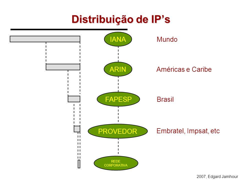 Distribuição de IP's IANA Mundo ARIN Américas e Caribe FAPESP Brasil
