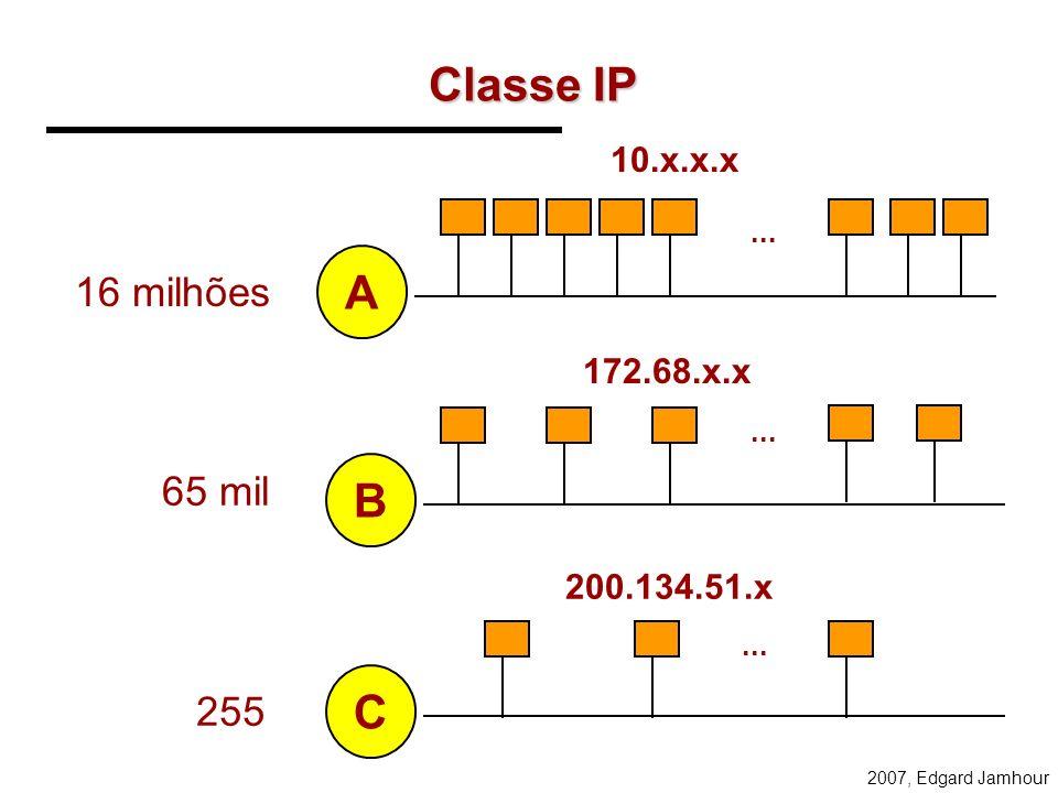 Classe IP A B C 16 milhões 65 mil 255 10.x.x.x 172.68.x.x 200.134.51.x