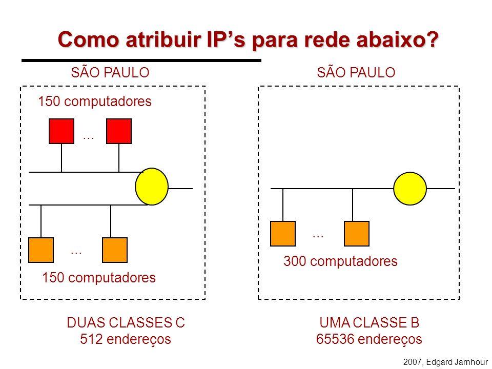 Como atribuir IP's para rede abaixo