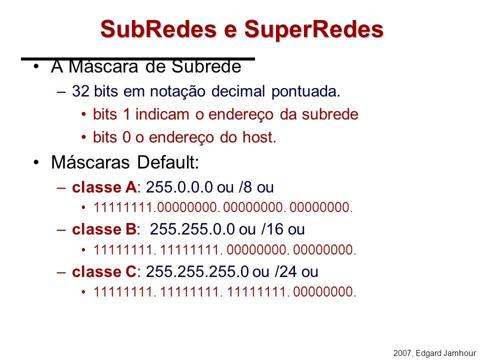 SubRedes e SuperRedes A Máscara de Subrede Máscaras Default: