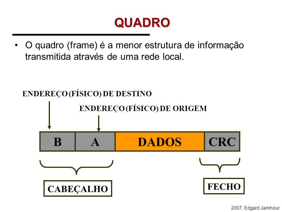 ENDEREÇO (FÍSICO) DE DESTINO ENDEREÇO (FÍSICO) DE ORIGEM