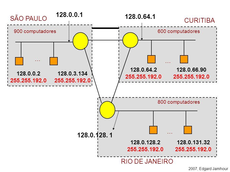 128.0.0.1 128.0.64.1. SÃO PAULO. CURITIBA. 900 computadores. 600 computadores. ... ... 128.0.64.2.