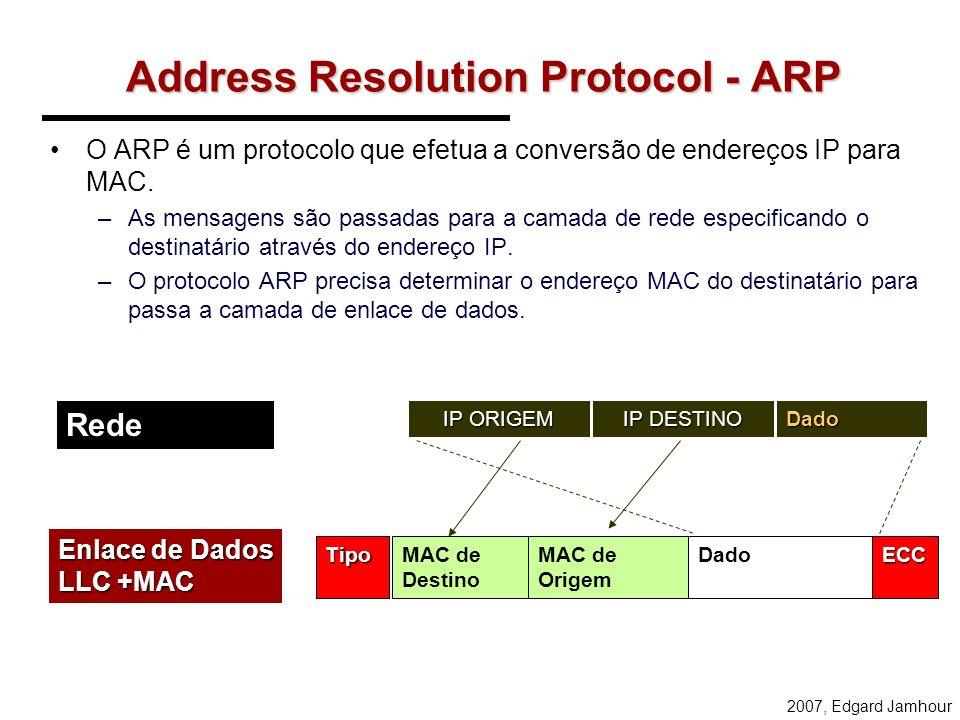 Address Resolution Protocol - ARP