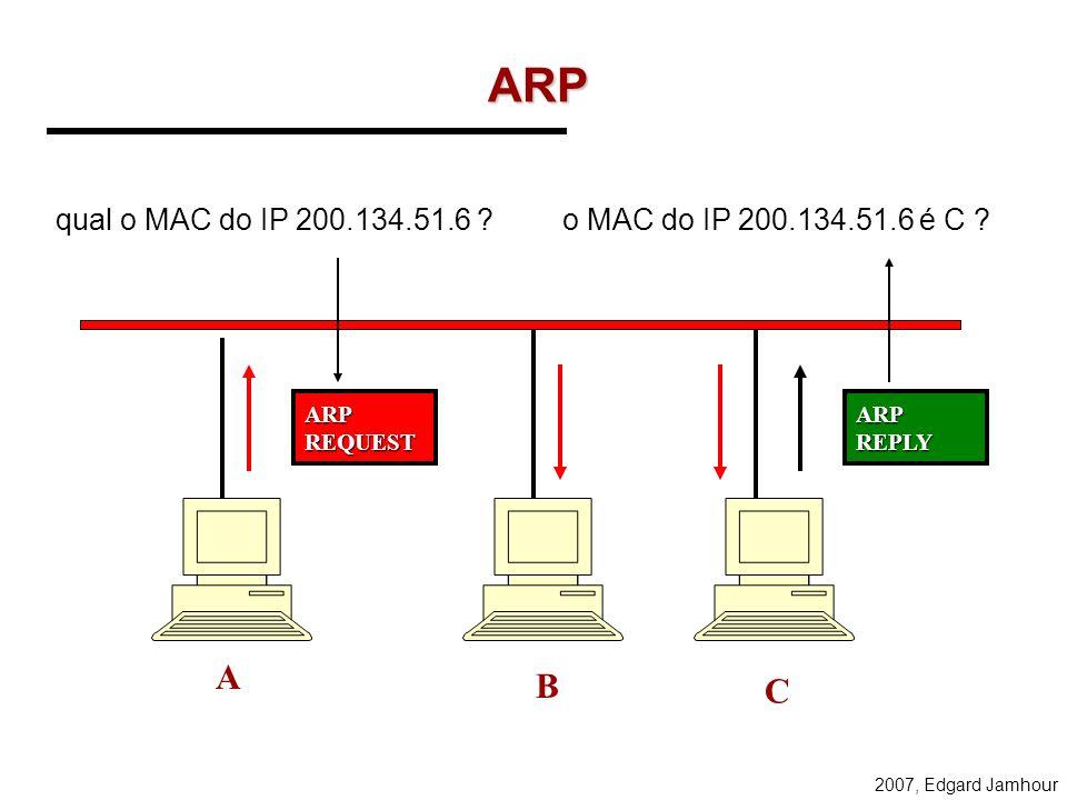 ARP qual o MAC do IP 200.134.51.6 o MAC do IP 200.134.51.6 é C ARP REQUEST ARP REPLY A B C
