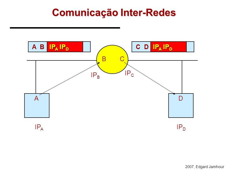 Comunicação Inter-Redes