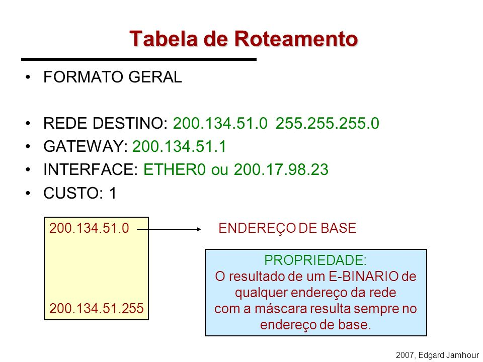 Tabela de Roteamento FORMATO GERAL
