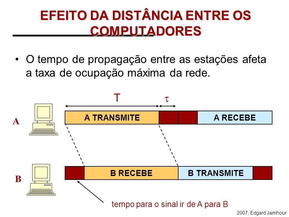 EFEITO DA DISTÂNCIA ENTRE OS COMPUTADORES