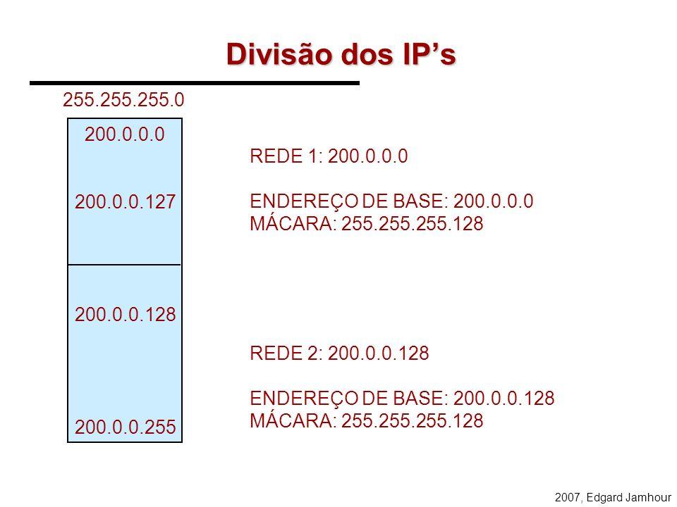 Divisão dos IP's 255.255.255.0. 200.0.0.0. 200.0.0.127. 200.0.0.128. 200.0.0.255. REDE 1: 200.0.0.0.